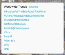 #hungerstrikerintifada Trending on Feb25