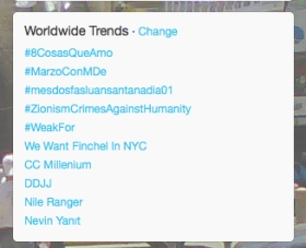 #zionismcrimesagainsthumanity Trending on March 1