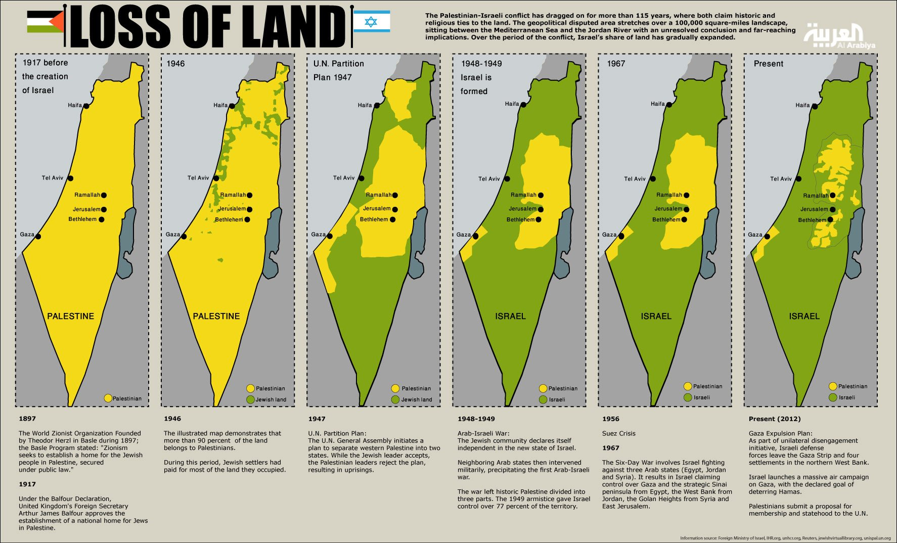 Ethnic cleansing of palestine the map occupied palestine israel palestinemap192252469 gumiabroncs Gallery