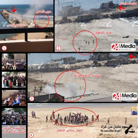 Show timeline of targeting children killed four family of Baker by the Israeli occupation forces on the beach