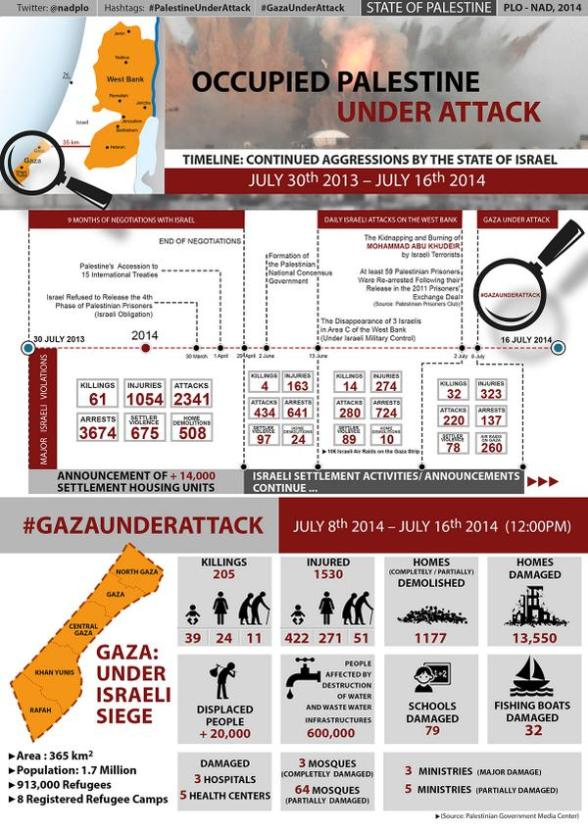 map fire gaza